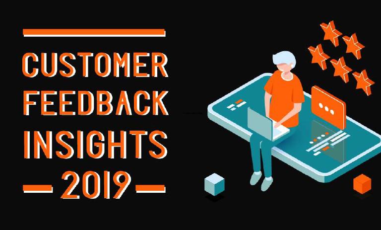 Customer Feedback Insights 2019