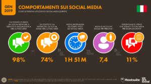 comportamento sui social